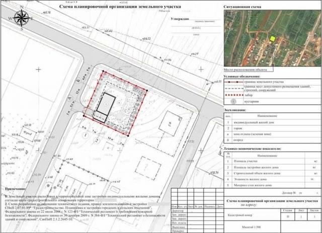 Схема планировочной организации земельного участка - образец 2020