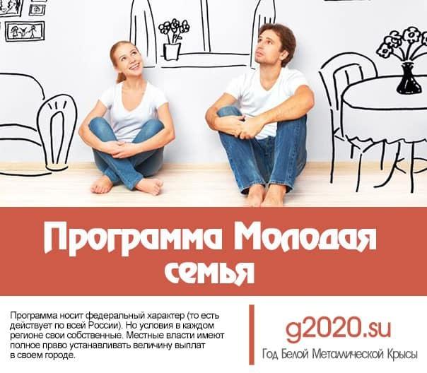 Условия предоставления ипотеки