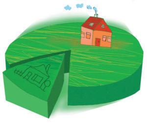 Наследование земельных участков как происходит?