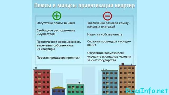 Приватизация жилья в 2020 году