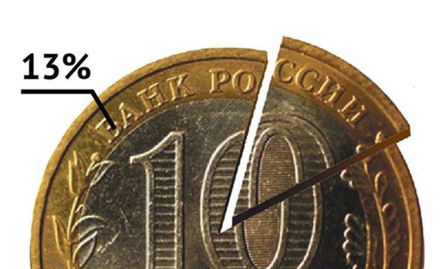 Как получить 260 000 рублей от государства?