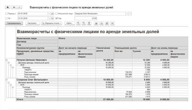 Арендная плата за земельные паи 2020