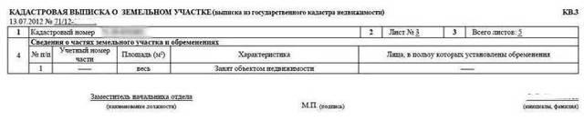 Кадастровая выписка о земельном участке