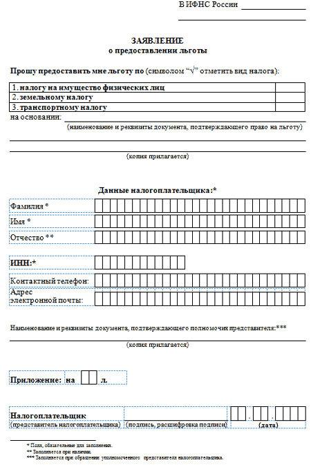 Льготы для пенсионеров по земельному налогу в Московской области