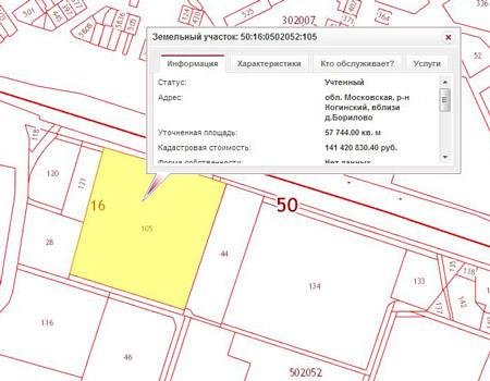 Процедура объединения земельных участков