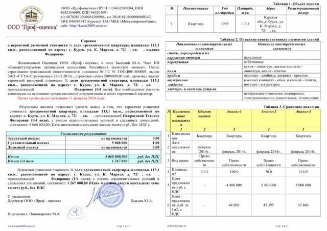 Оформление документов при купле - продаже квартиры
