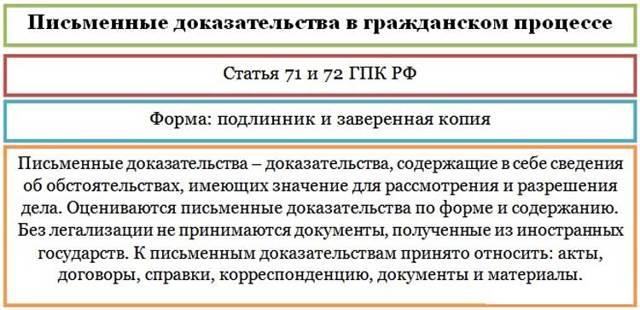Ходатайство о приобщении документов к материалам гражданского дела