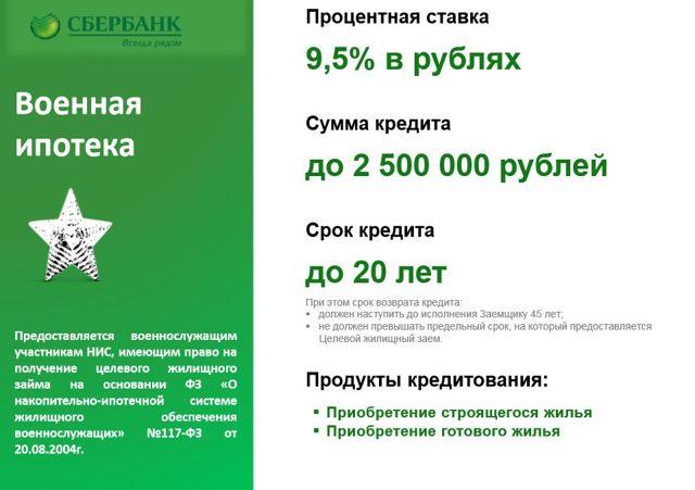 Рейтинг банков по ипотечному кредитованию