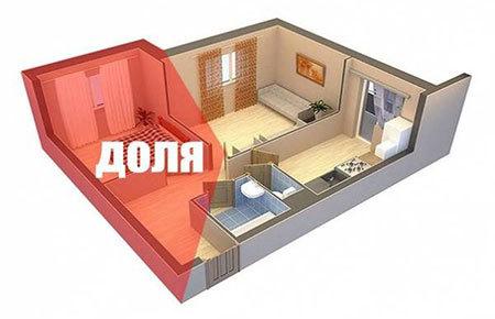 Как продать долю в квартире: пошаговая инструкция