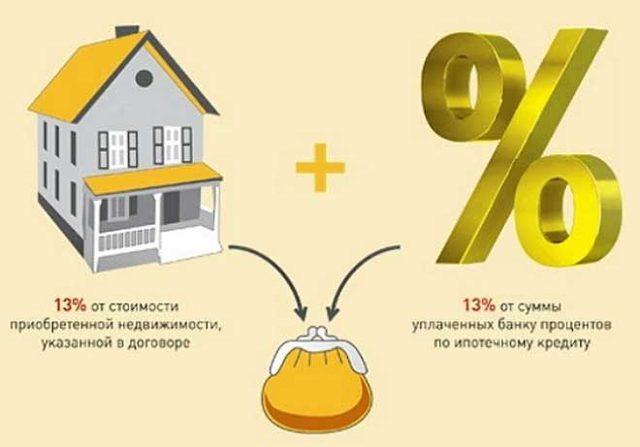 Изменения по налоговому вычету при покупке квартиры для пенсионеров