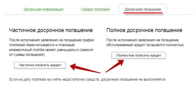 График платежей по ипотеке в Сбербанке