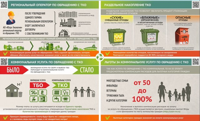 Обращение с ТКО в квитанции ЖКХ: порядок уплаты